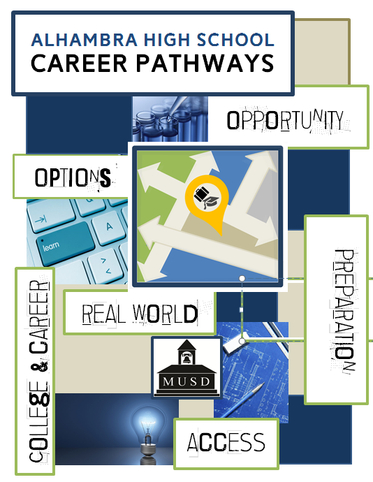 Logo - Career Pathways