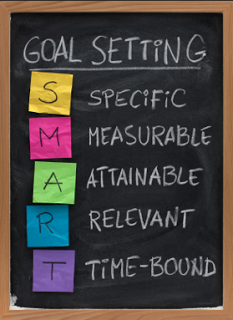 Chalkboard that says setting goals  specific, measurable, attainable,relevant, time-bound. SMART!