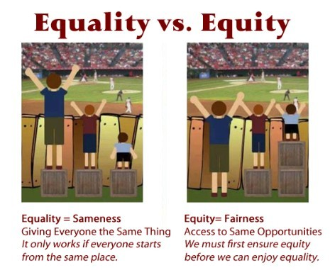 Equality vs. Equity example