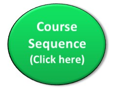 Social Science Course Sequence PDF
