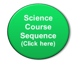 Science Course Sequence PDF