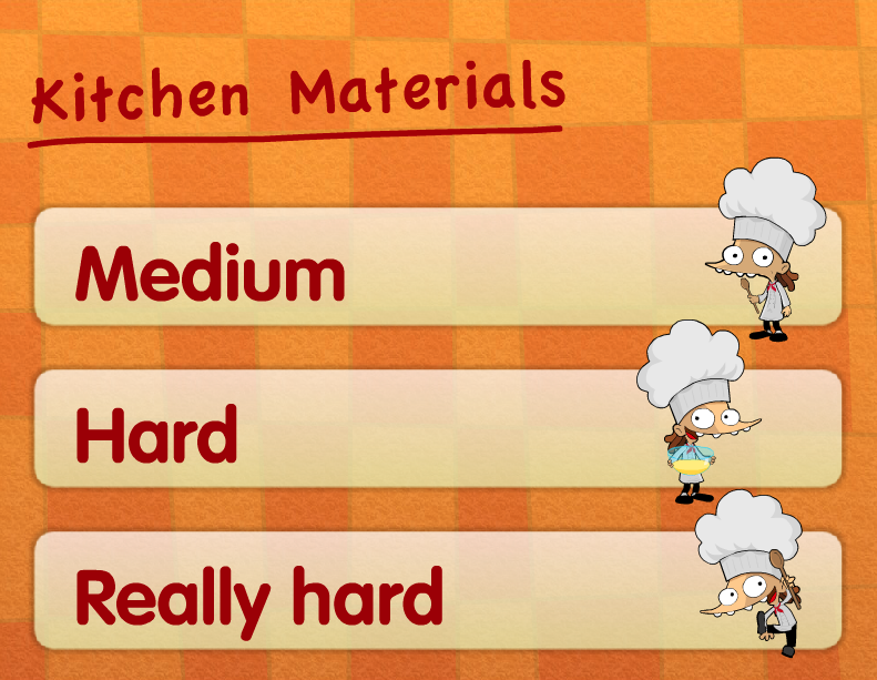 KItchen Materials