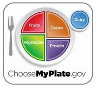 Choose My Plate logo