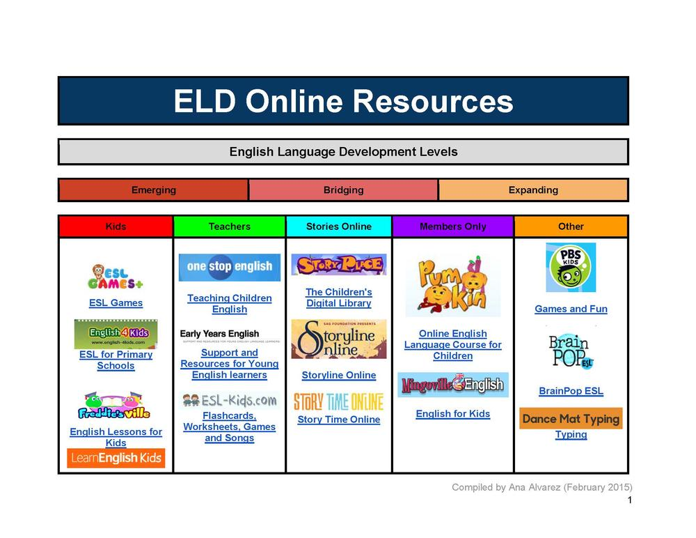ELD Intervention OnlineResources Marshall Page 1.