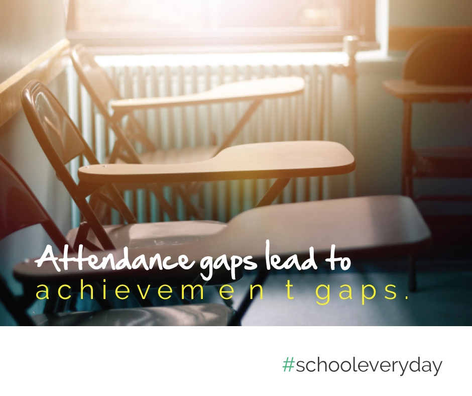 Attendance gaps lead to achievement gaps.