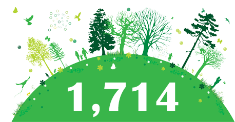 1714 trees saved since 2013