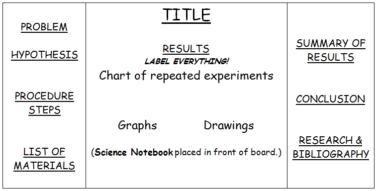 Science_Board.jpg