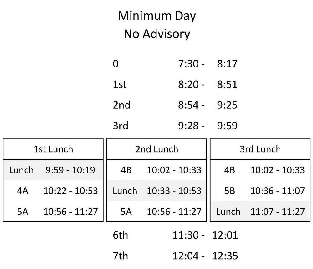 O Hara Park Middle School 2016-2017 Bell Schedule - Minimum Day No Advisory