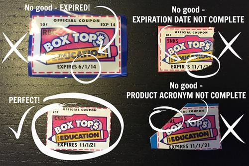 box top show right and wrong