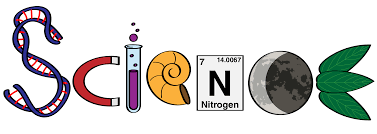 Science spelled with scientific objects