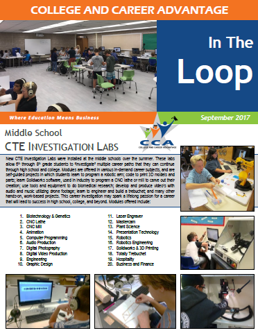 Middle School Labs