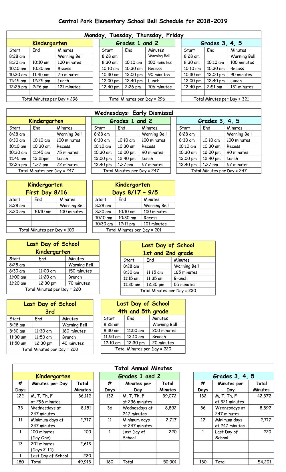 Central Park Elementary Bell Schedule 2018-19