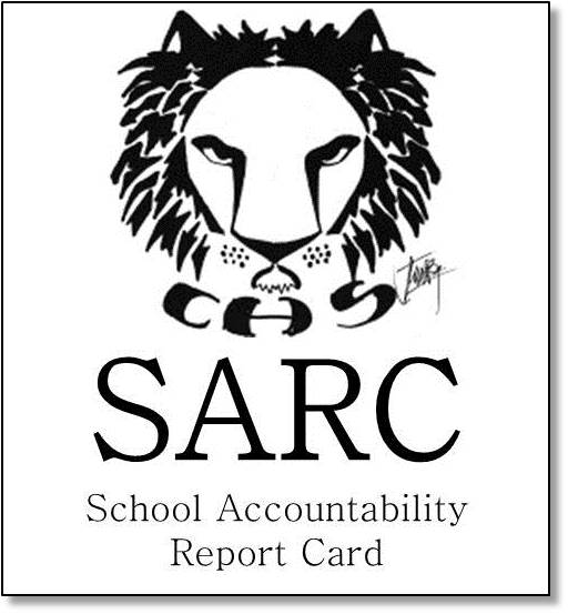 Community High School SARC