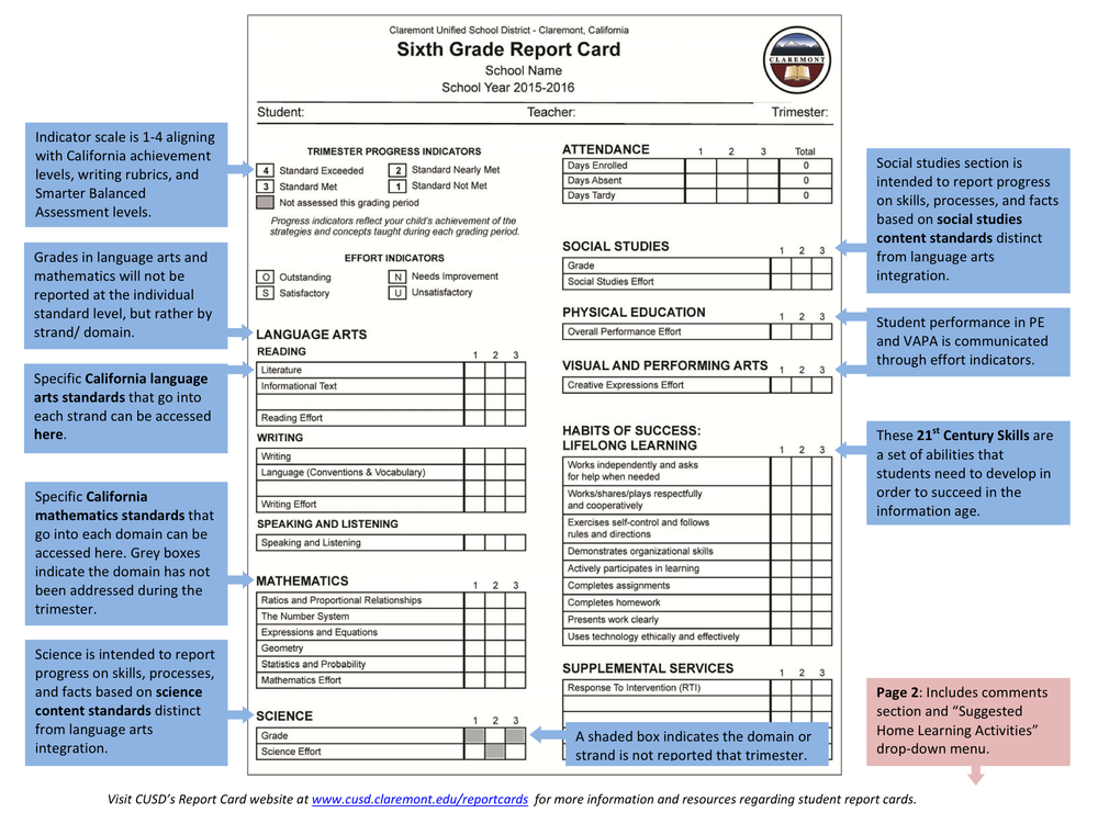 Sixth grade report card guide