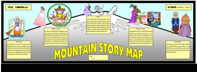 Mountain story map
