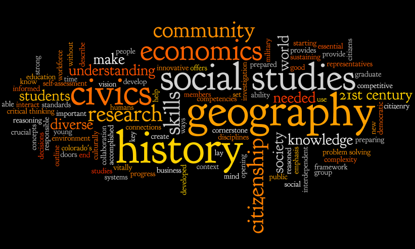 Social Studies Wordle