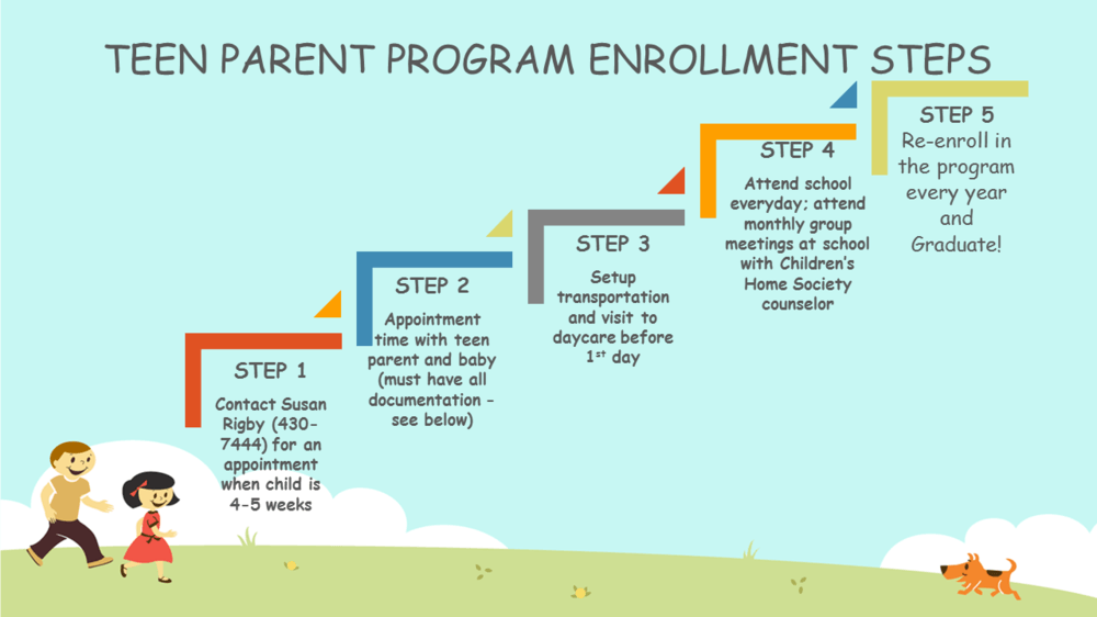 Teen Parent Enrollmemt Steps