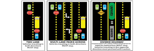 School Bus Safety Driving Laws