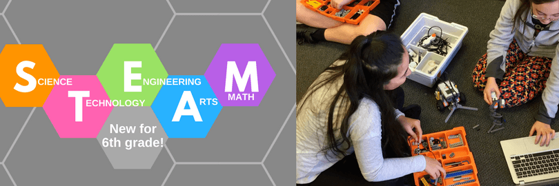 STEAM Science, Technology, Engineering, Arts and Math