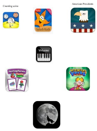 iPad Apps - page 2