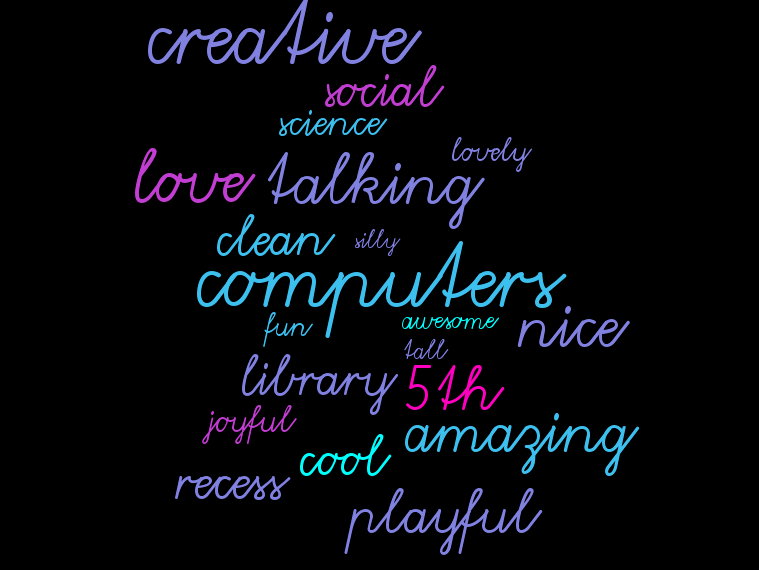 WordItOut-word-cloud-2427072