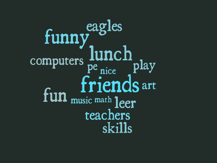 WordItOut-word-cloud-2427873
