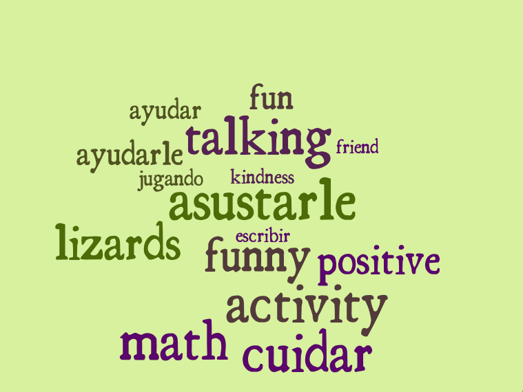 WordItOut-word-cloud-2427880