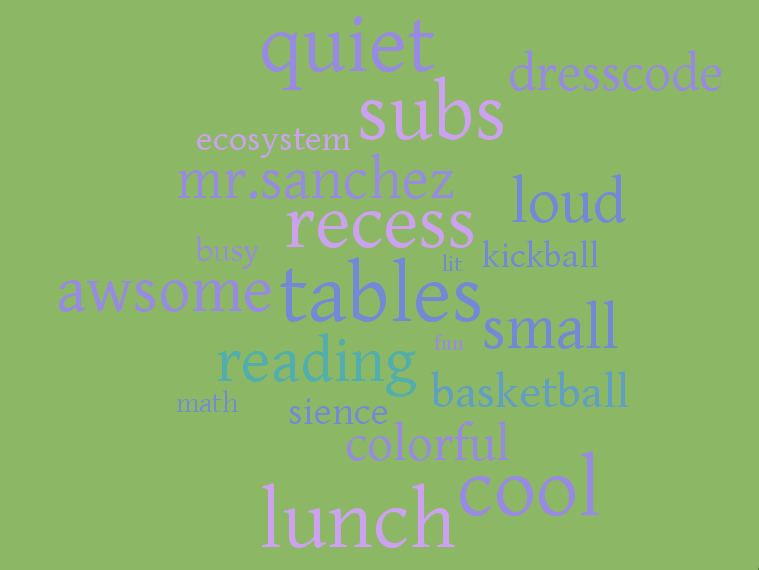 WordItOut-word-cloud-2442424