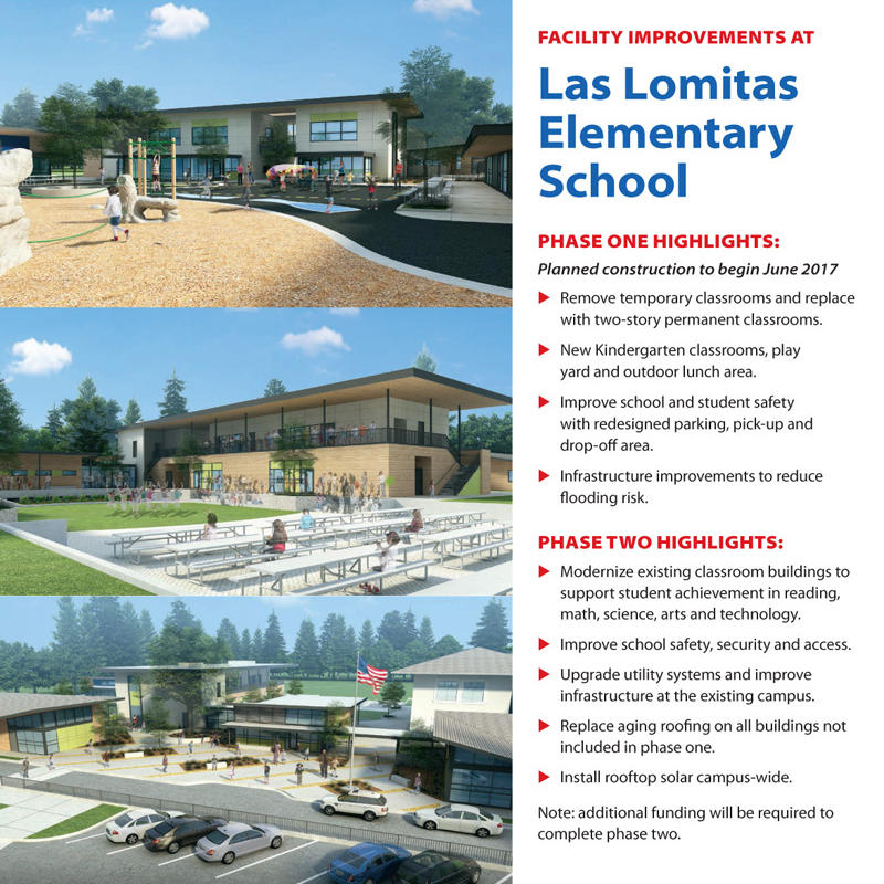Facilities update page 4