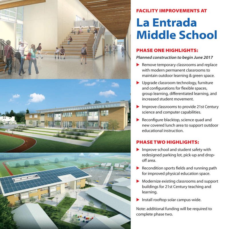Facilities update page 5