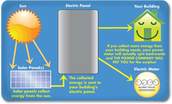 solar-energy-diagram