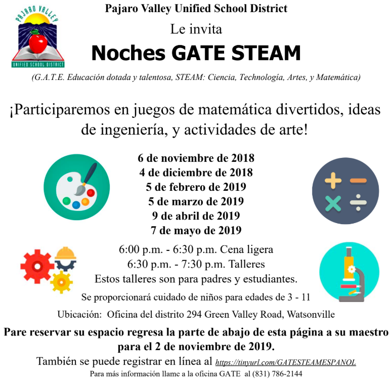 GATE STEAM Nights