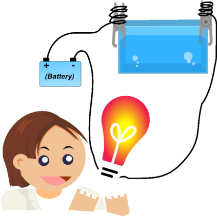 conducting electricity with a battery