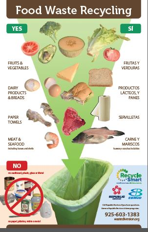 Food Waste Image.JPG