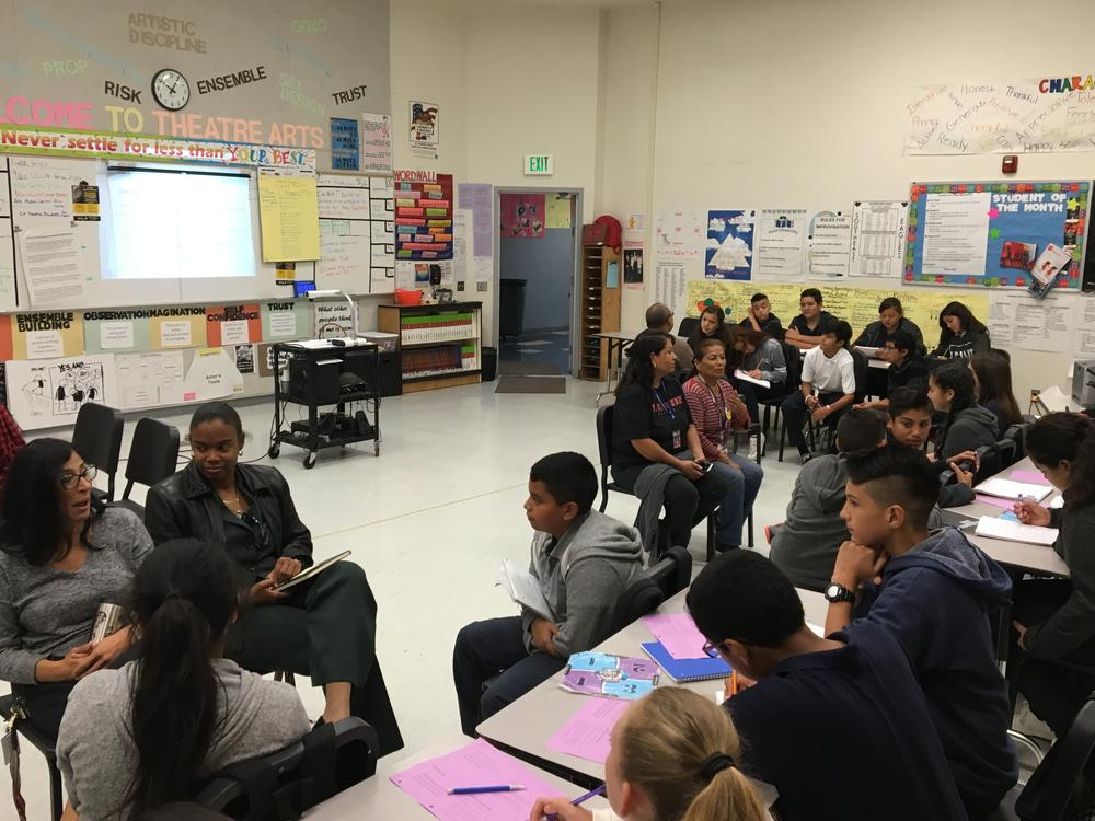 p Ms. Tarr s Theatre Production Class - Re-Designing the MPR Stakeholder  Interviews p