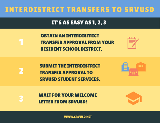 Interdistrict Transfers to SRVUSD in three steps