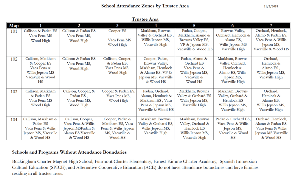 table of schools and proposed trustee areas