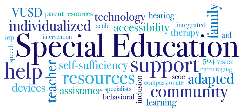 special education word cloud of related terms