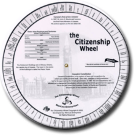 The Citizenship Wheel