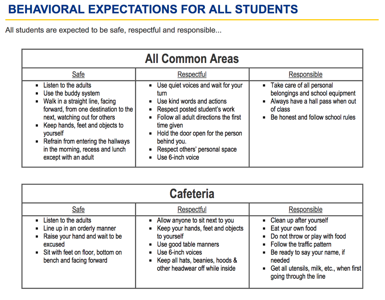 Behavioral Expectations For All Students