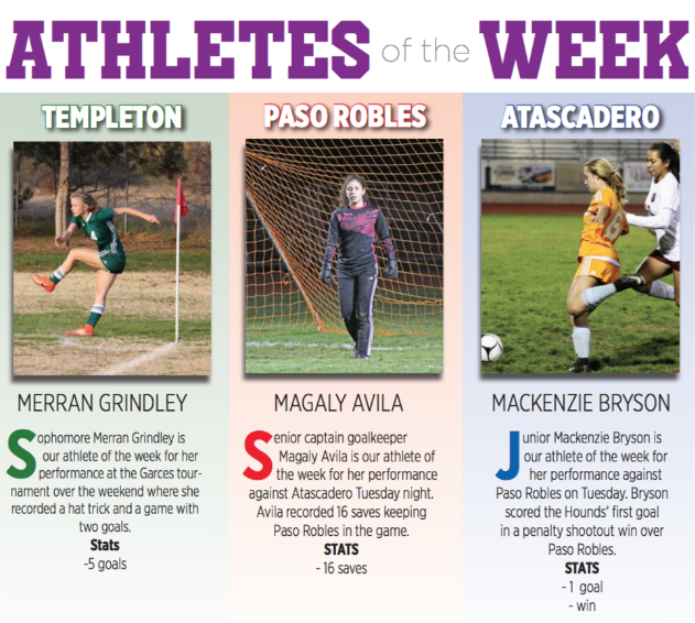 Athlete's of the week