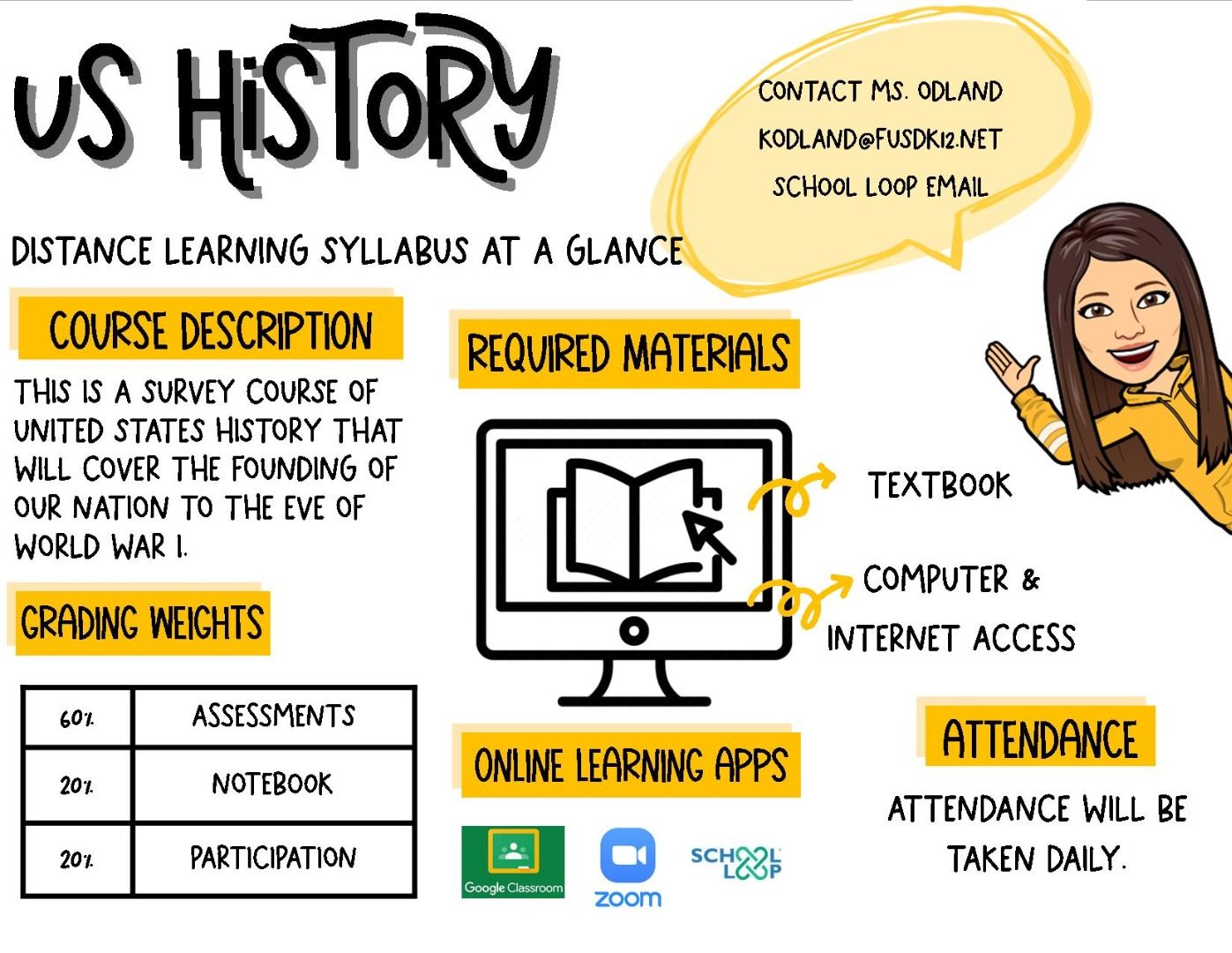 Distance Learning Syllabus at a Glance