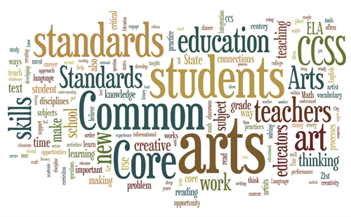 common_core_blog_salon_wordle.png
