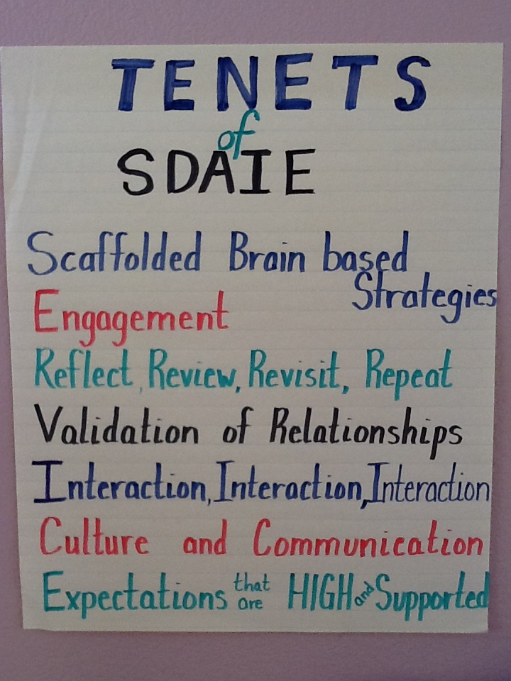 poster tenets of SDAIE