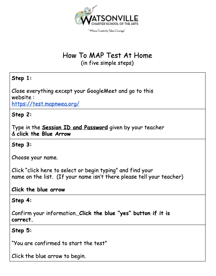 5 steps to map test at home