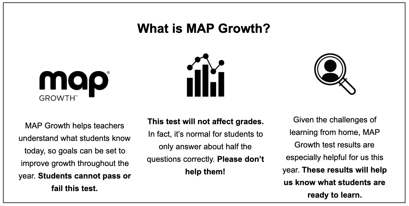 What is MAP Growth visual