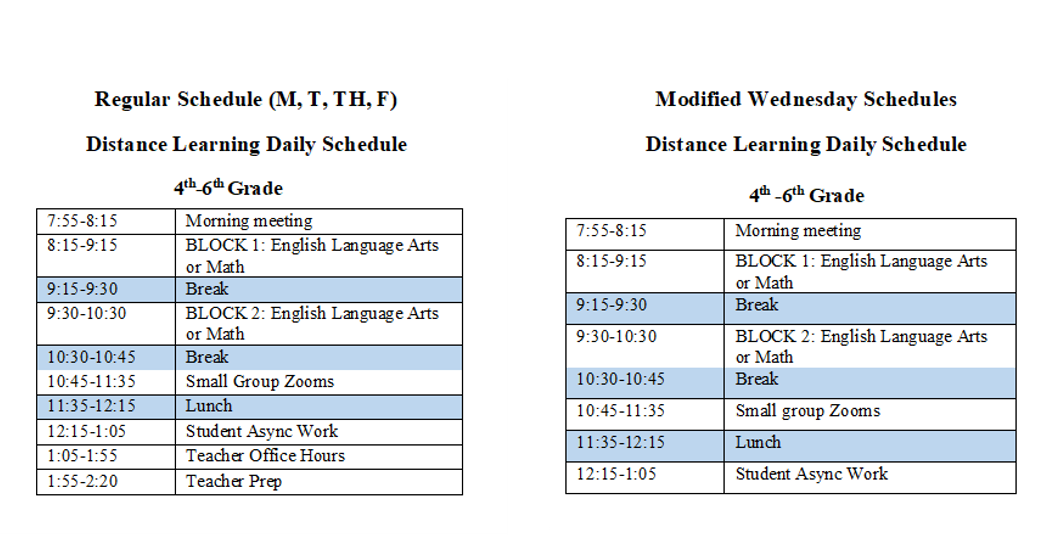 Distance Learning Schedule for grades 4-6