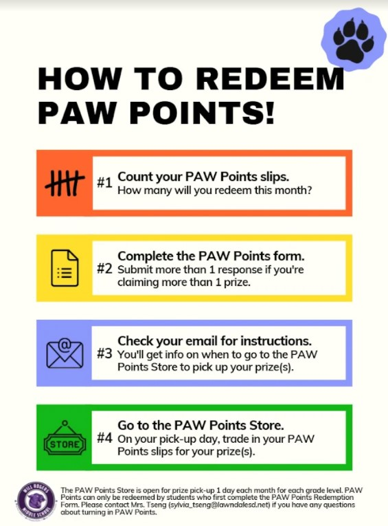 PAW Points How-to