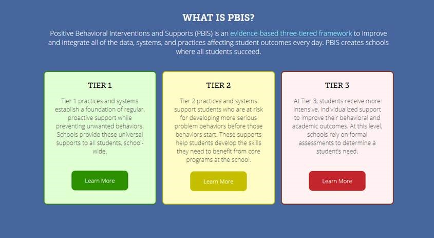 Graphic with PBIS Tiers