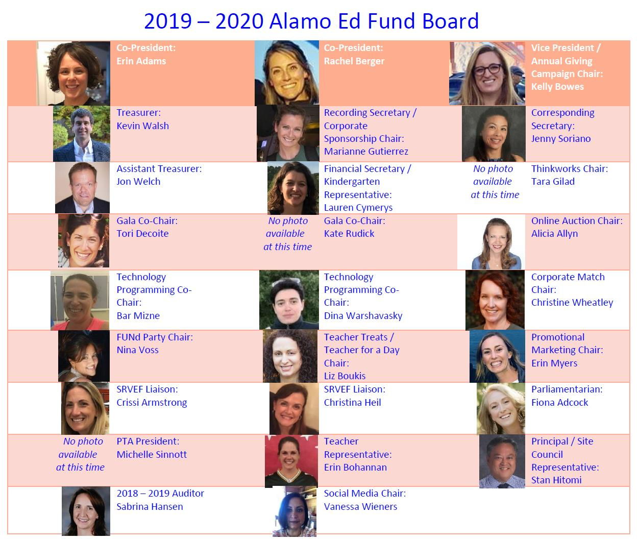 Ed Fund Board Photos and Titles